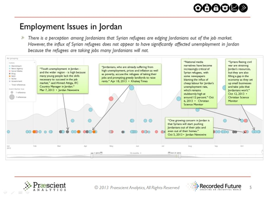 jordan employment