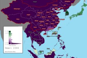 china header