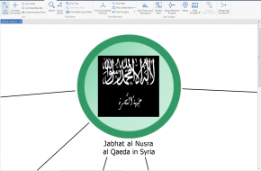 Tech Demo: Using i2 Analyst's Notebook to Map al-Qaeda's Involvement in Syria