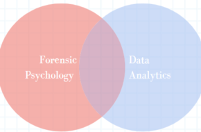 How did two Forensic Psychology graduate students end up at Praescient Analytics?